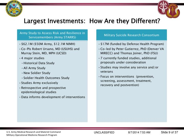 Largest Investments:  How Are they Different?