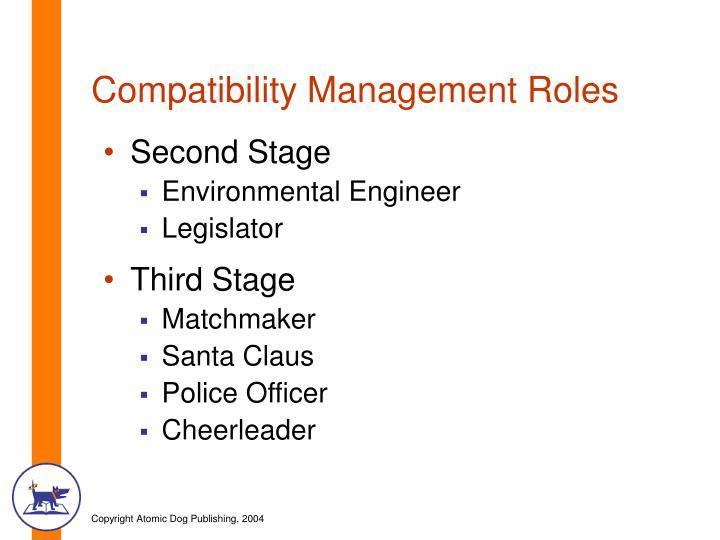 Compatibility Management Roles