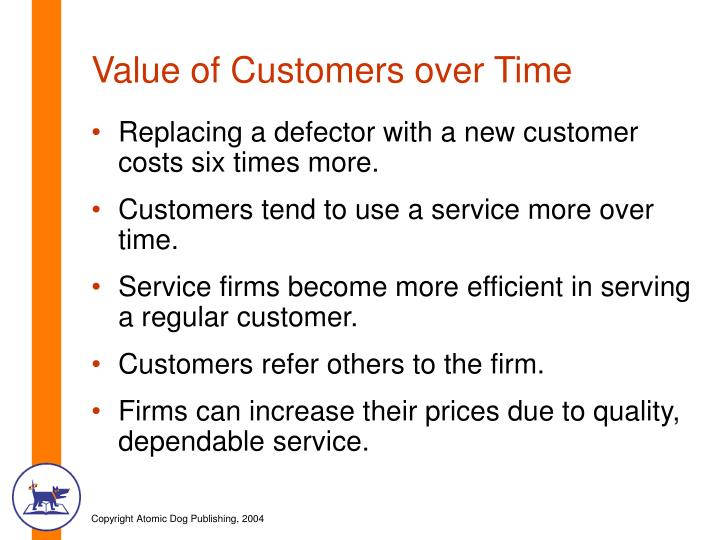 Value of Customers over Time