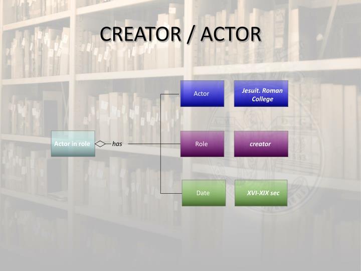 CREATOR / ACTOR