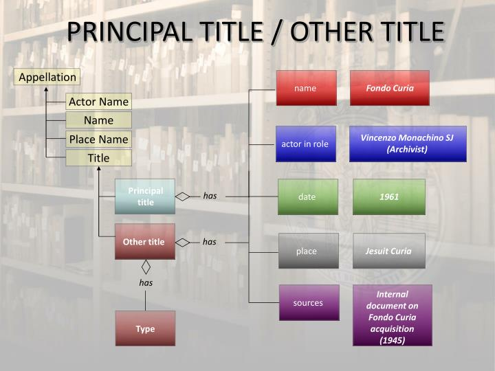 PRINCIPAL TITLE / OTHER TITLE