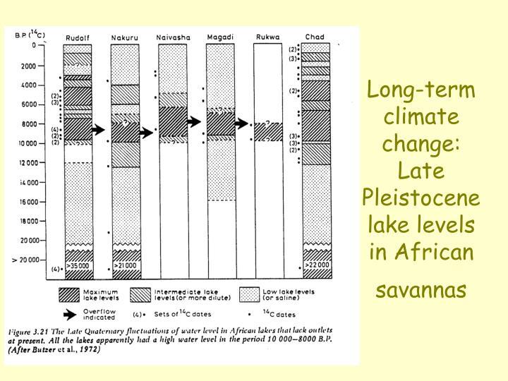Long-term climate change: