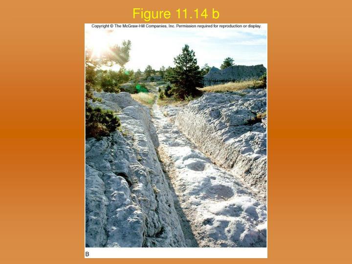 Figure 11.14 b