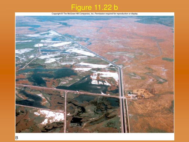 Figure 11.22 b