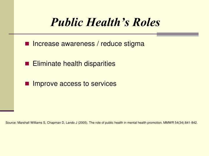 Public Health's Roles