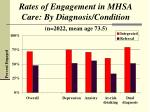 rates of engagement in mhsa care by diagnosis condition n 2022 mean age 73 5