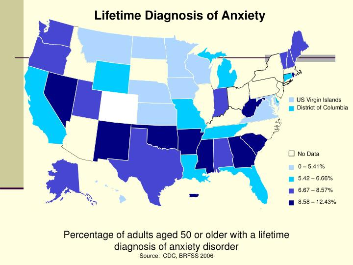 Lifetime Diagnosis of Anxiety
