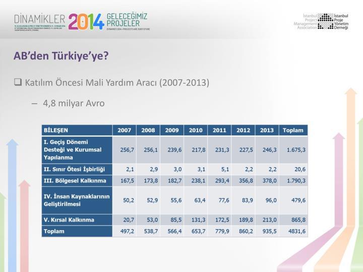 Katılım Öncesi Mali Yardım Aracı (2007-2013)