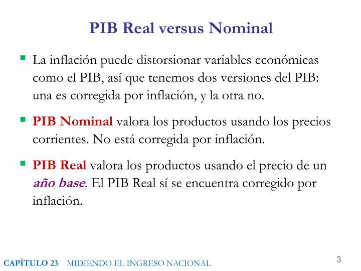 PIB Real versus Nominal