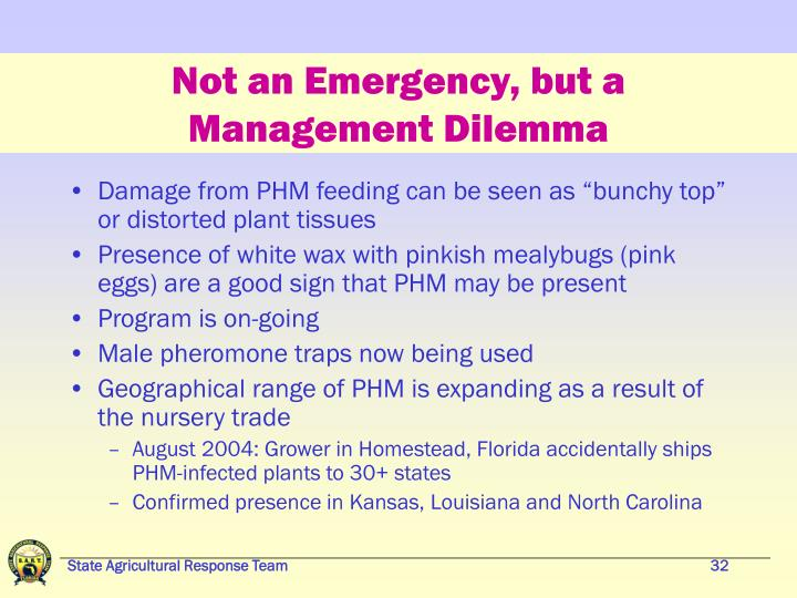 Not an Emergency, but a Management Dilemma