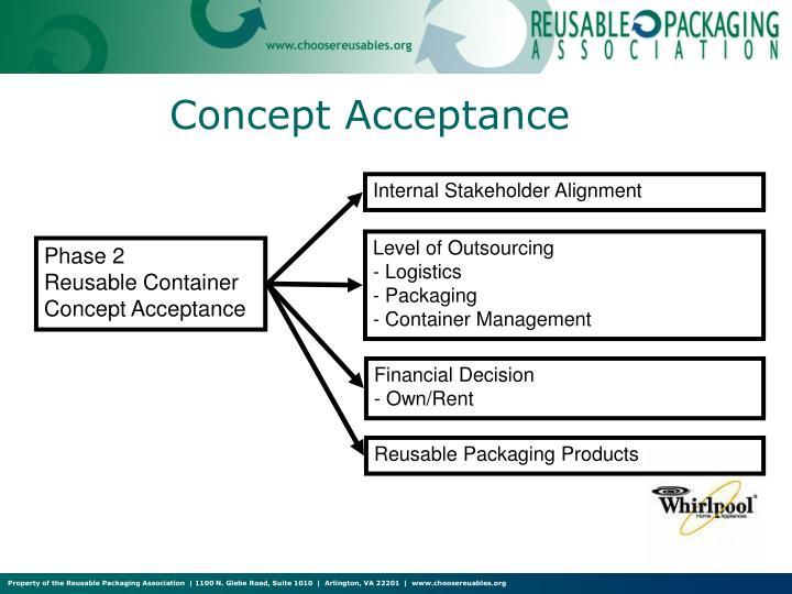 Concept Acceptance