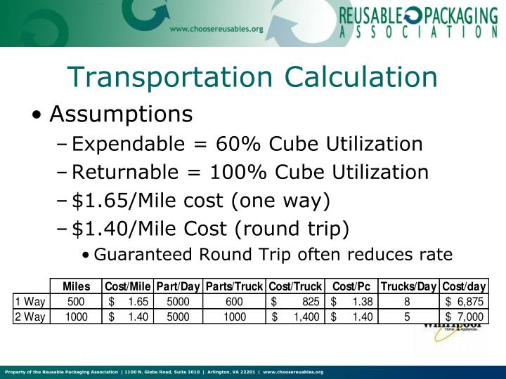 Transportation Calculation