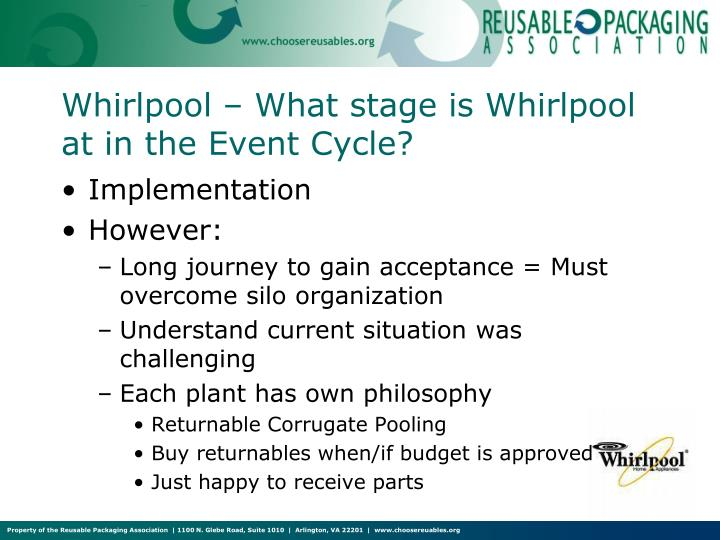Whirlpool – What stage is Whirlpool at in the Event Cycle?