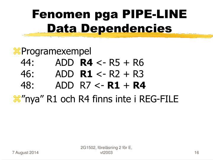 Fenomen pga PIPE-LINE