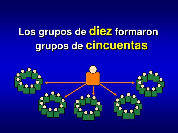 Los grupos de