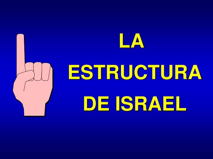 LA ESTRUCTURA DE ISRAEL