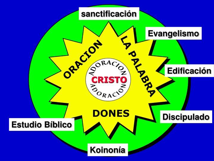 sanctificación