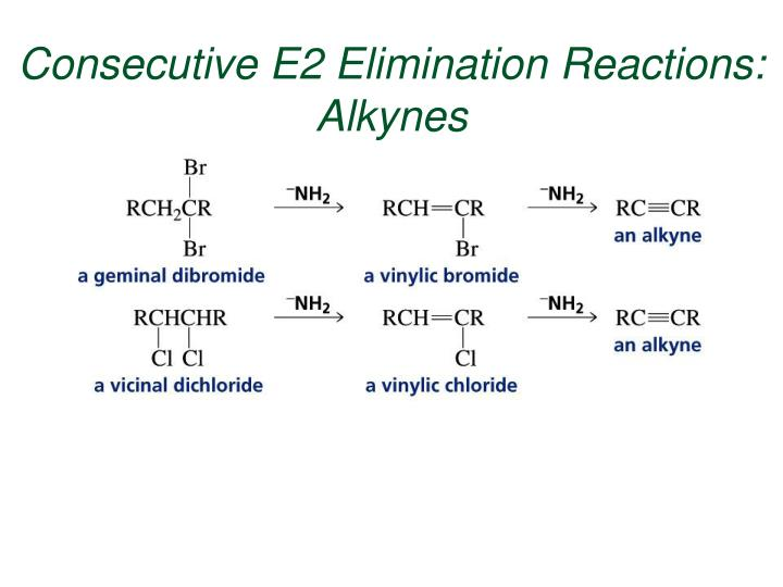 Consecutive E2 Elimination Reactions: