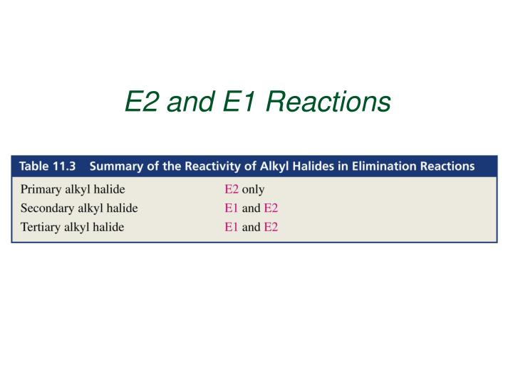 E2 and E1 Reactions