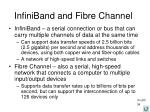 infiniband and fibre channel
