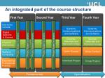 an integrated part of the course structure