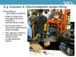 e g scenario a electromagnetic weight lifting1