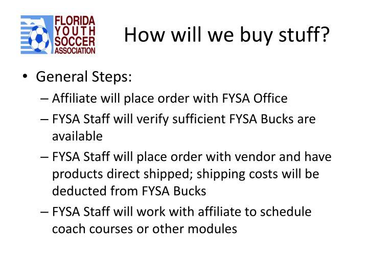How will we buy stuff?