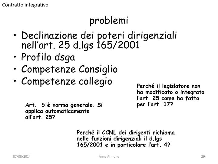 Contratto integrativo