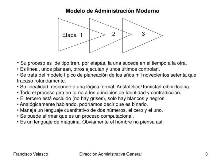 Modelo de Administración Moderno