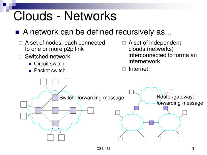 Clouds - Networks