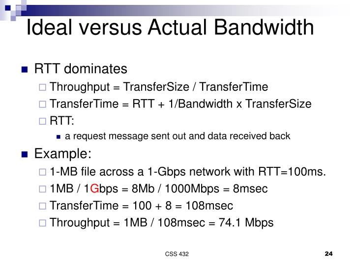 Ideal versus Actual Bandwidth