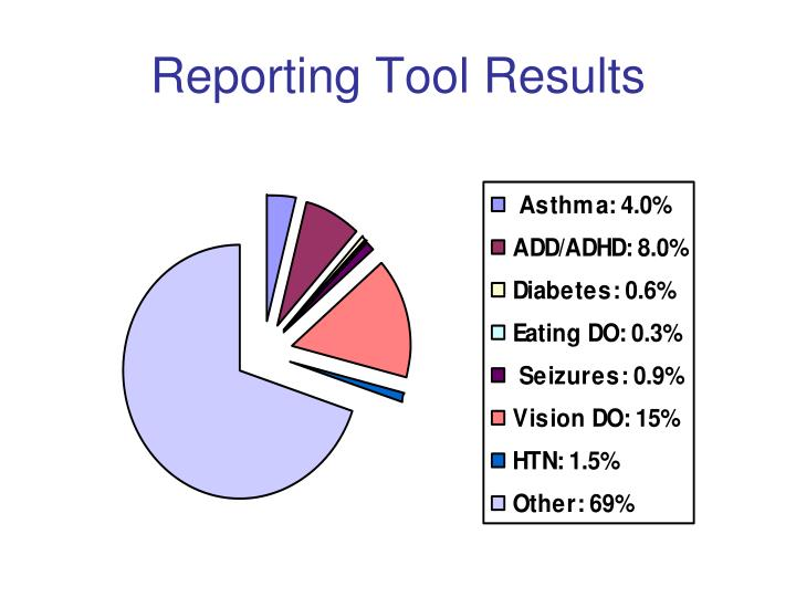 Reporting Tool Results