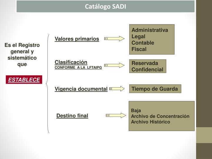 Catálogo SADI