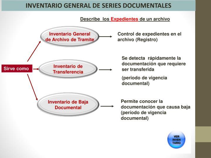 INVENTARIO GENERAL DE SERIES DOCUMENTALES