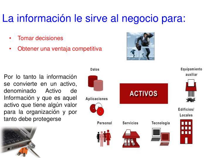 La información le sirve al negocio para: