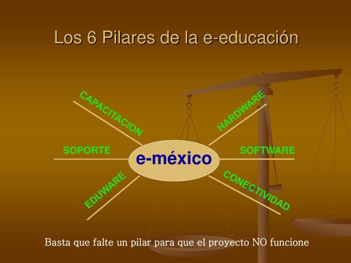 Los 6 Pilares de la e-educación