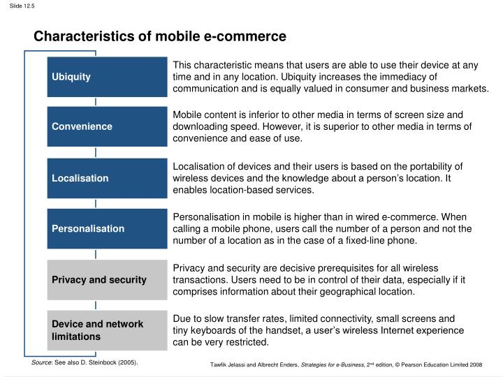 Characteristics of mobile e-commerce