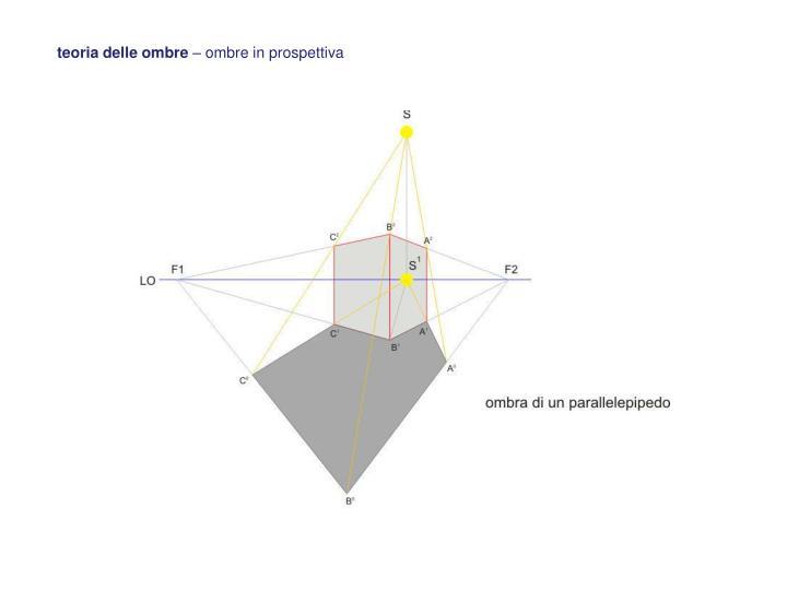 teoria delle ombre
