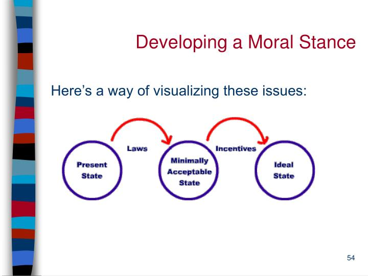 Developing a Moral Stance