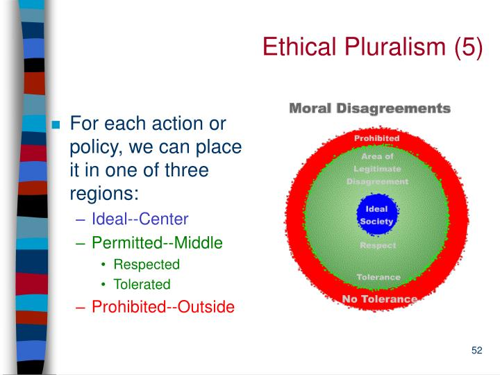 Ethical Pluralism (5)
