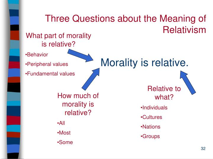 Three Questions about the Meaning of Relativism