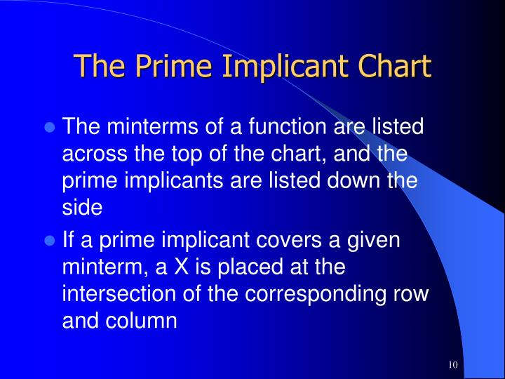 The Prime Implicant Chart