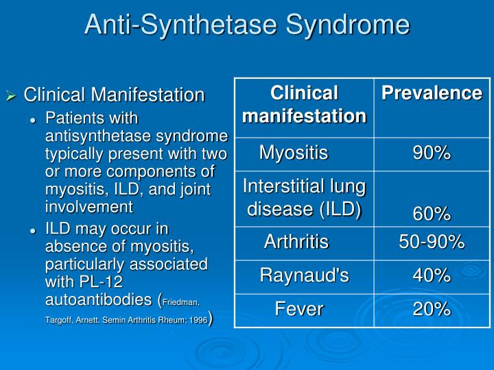 Anti-Synthetase Syndrome