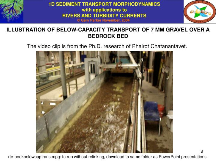 ILLUSTRATION OF BELOW-CAPACITY TRANSPORT OF 7 MM GRAVEL OVER A BEDROCK BED