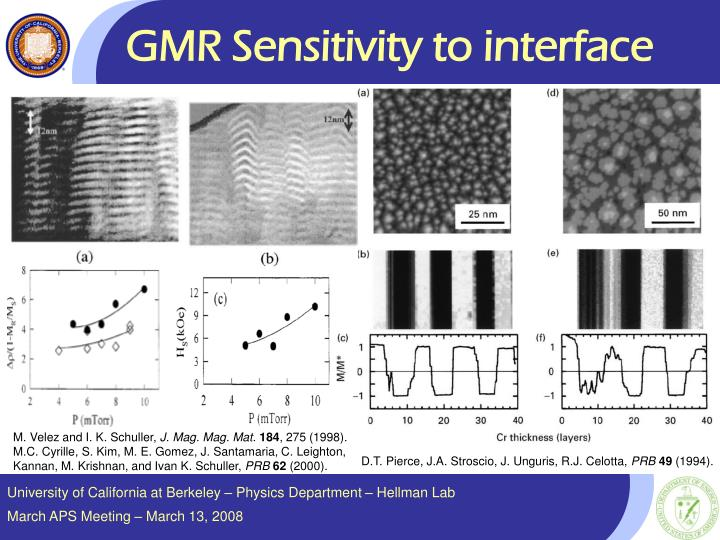 GMR Sensitivity to interface