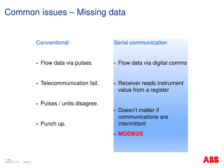 Common issues – Missing data