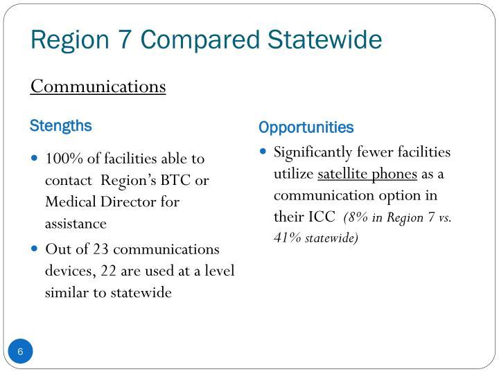 Region 7 Compared Statewide