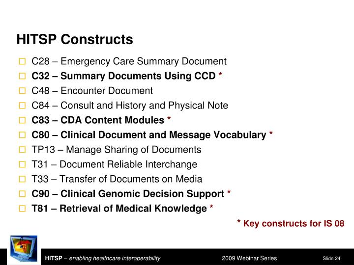 HITSP Constructs