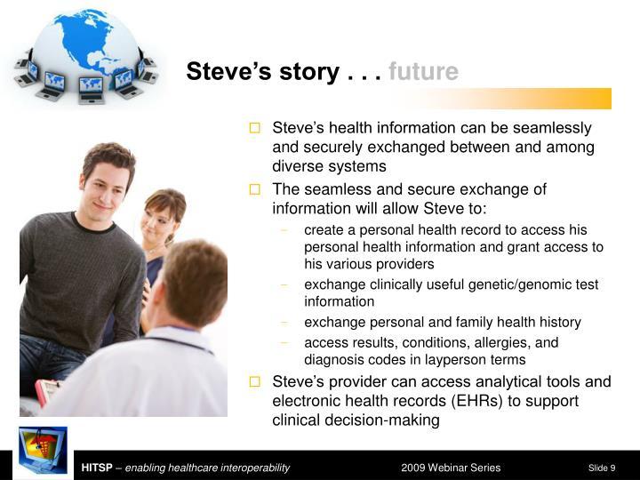 Steve's story . . .
