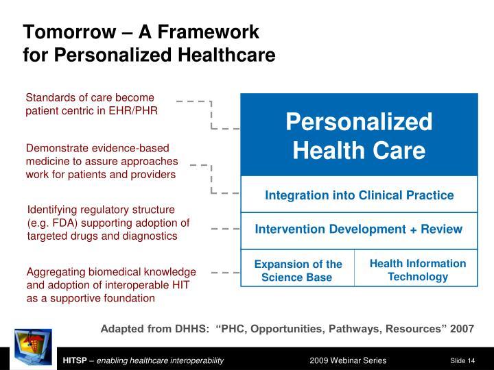Tomorrow – A Framework